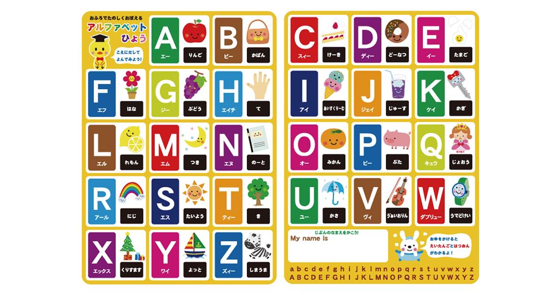 アルファベットひょう